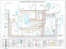 tvs apache rtr 160 wiring diagram tvs image wiring project idea advanced dashboard for motorcycle electronics on tvs apache rtr 160 wiring diagram
