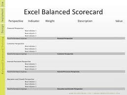 Scorecard Templates Excel Balanced Scorecard Templates