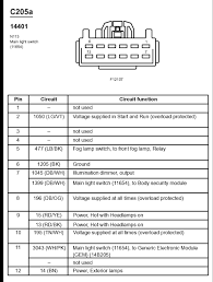 02 ford explorer factory fog light kit diagram instructions hooked graphic