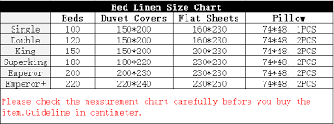 1 5 M Bed Size Chart Bed Sheet Sets Bedding Bedroom Accessories Indoor Garden