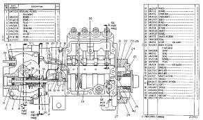 c7 acert engine diagram wiring diagram libraries cat c7 acert engine wiring diagram wiring diagrams u2022fuel injection pump 3306 cat engine diagrams