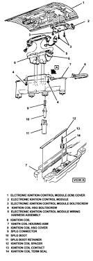 chevy 2 4 liter twin cam engine diagram wiring diagram and ebooks • 1998 chevy bu 2 4 liter where is the coil pack rh 2carpros com 02 dodge 4 7 engine diagram chevy hhr engine diagram