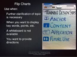 Chapter 6 Developing And Using Presentation Media
