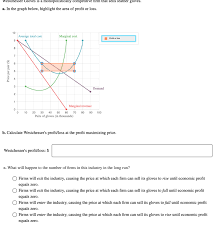 profit loss graph solved westchesser gloves is a monopolistically competiti