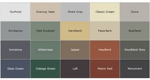 Colorbond Roofing Colour Chart Google Search Metal Roof