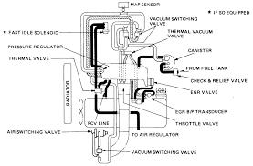 94 isuzu rodeo engine diagram 770171000856 1997 isuzu rodeo 94 isuzu rodeo engine diagram 1997 isuzu rodeo coolant flow chart large