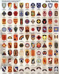 Army Deployment Patch Chart 2019 19 Judicious Deployment Patch Chart
