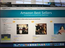 Amazon Cd Sales Chart Psychedelic Country Soul The New 2019 Long Ryders Album