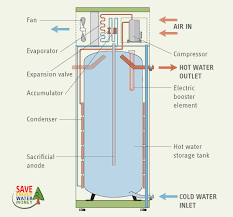 wiring diagram for rheem hot water heater the wiring diagram wiring a rheem electric hot water heater nodasystech wiring diagram