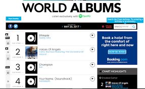 Music Charts Year Online Charts Collection
