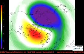 Ecmwf Forecast Charts Ecmwf Seasonal 10mb Temperature Anomaly Forecast Severe