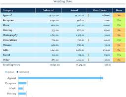 financial budget template impressive crown financial budget worksheet pdf excel