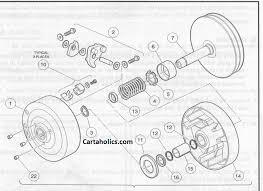 club car drive clutch diagram cartaholics golf cart forum Club Car Golf Cart Parts Diagram club car drive clutch diagram club car drive clutch parts diagram club car golf cart parts manual