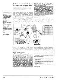 Fetal Kick Chart Pdf Pdf Pictorial Fetal Movement Charts In A Multiracial