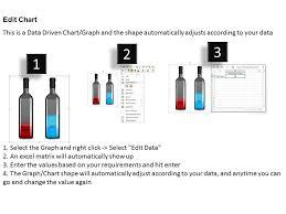 0414 Percentage Data Champagne Bottle Column Chart