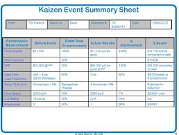 Kaizen Event Summary Sheet1
