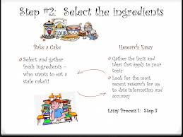 how to bake a cake or write a research essay how many times have  step 2 select the ingredients bake a cakeresearch essay 0 select and gather fresh