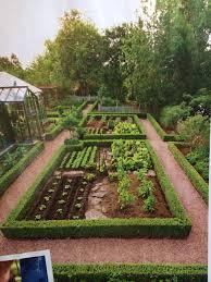 Parterre Vegetable Garden Design Acre Garden Divided Into Series Of Parterres