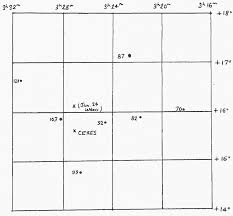 The Star Chart Shows The Seven Stars From Piazzis 1814 Star