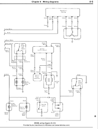 ktm 450 atv wiring diagram ktm wiring diagrams online ktm 450 exc wiring diagram ktm discover your wiring diagram