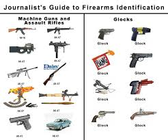 Journalists Guide To Firearm Identification Know Your Meme