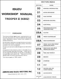 1984 isuzu trooper ii repair shop manual original covers all 1984 isuzu trooper ii models this book measures 8 5 x 11 and is 1 25 thick buy now to own the best manual for your vehicle
