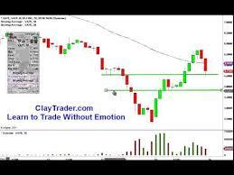Vape Stock Chart Vape Holdings Inc Vape Stock Chart Technical Analysis For 4 24 14