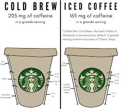 Typically, you can expect around 95 mg of caffeine from an average regular cup of coffee. Does Cold Brew Have More Caffeine Than Hot Brewed Coffee The Woke Lark