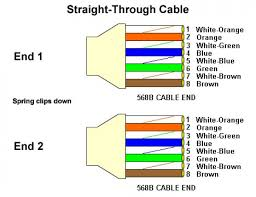 cat 5 wiring diagram 568b wiring diagram schematics baudetails wiring diagram for cat5 cable nilza net