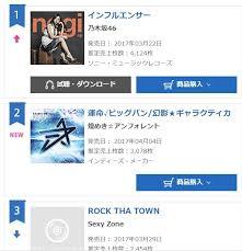 Oricon Music Chart Idol Group Kirameki Anforens Debut Single Reaches 2 Spot