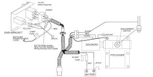 pto wiring diagram wiring diagram today wiring diagram for pto manual e book pto wiring diagram for john deere la145 pto wiring diagram