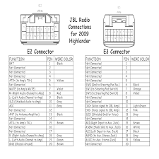 2009 tacoma wiring diagram wiring 2009 toyota tacoma headlight wiring diagram fantastic 2013 tacoma wiring diagram composition schematic diagram 2009 tacoma jbl stereo wiring diagram 2009 tacoma wiring diagram