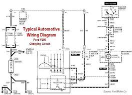 free auto wiring diagrams automotive wiring diagram color codes at Free Electrical Wiring Diagrams Automotive