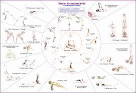 Yoga Chart Free Yoga Poses Pdf 17342500kwldkb Lovely Free Yoga Poses Chart
