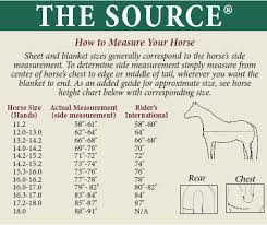 Tough 1 Blanket Size Chart Rider S International By Dover Saddlery Supreme Neck Cover