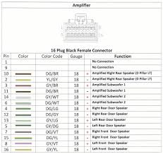 dodge infinity radio wiring diagram download wiring diagrams \u2022 Dodge Speaker Wiring Diagram 2004 dodge durango diagram radio download wiring diagrams u2022 rh wiringdiagramblog today 2004 dodge ram 1500 infinity radio wiring diagram dodge infinity