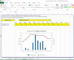 Excel Rainfall Chart Template Blank Rain Chart Template