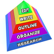 the basics of good content structure home juliet s writing studio content marketing outline pyramid