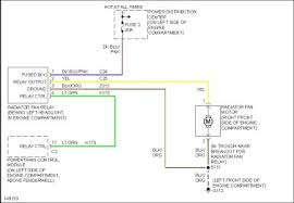 2005 Jeep Liberty Pcm Diagram Fuse Block For