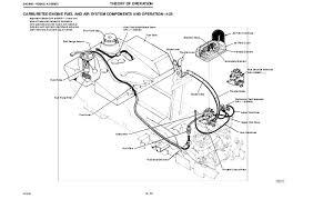 john deere garden tractor parts diagram sources john deere 60 ignition switch wiring diagram john deere 425 lawn garden tractor service repair manual 44 638
