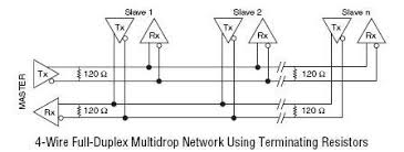 rs485 multidrop wiring diagram wiring diagram what pins are needed for 2 and 4 wire transmission rs 485 schematics of rs485 source