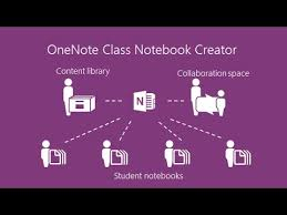 Office Class Teachers Get Started With Onenote Class Notebook Creator