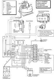 generac gp17500e wiring diagram generac image 6 7 mins wiring diagram 6 auto wiring diagram schematic on generac gp17500e wiring diagram