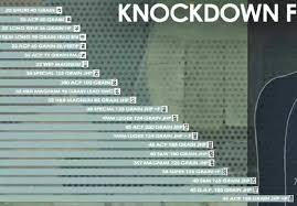 Knockdown Factor Chart 13 Unique Stopping Power Of Bullets By Caliber Chart