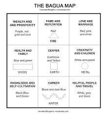 office feng shui tips. The Feng Shui BAGUA MAP   Home And Office Tips