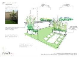 La Habitación Verde estudio de Paisajismo