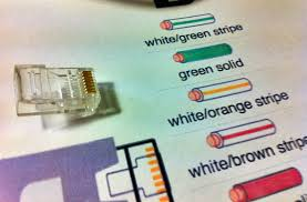 how to make an ethernet cross over cable Rj 45 Crossover Diagram cross over cable RJ-45 Crossover Pinout