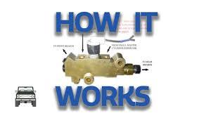 proportion valve how it works premium