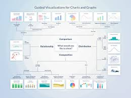C Datavisualization Charting The Ultimate Guide To Data Visualization Charts Graphs