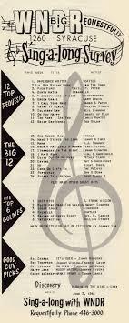 Wndr Syracuse Ny 1966 06 03 Radio Surveys In 2019 Music